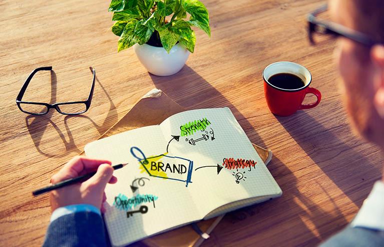plan de branding corporativo
